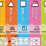 洗濯表示の基本的な見方