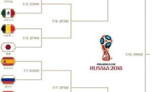 決勝トーナメント1回戦 vsベルギー #サッカー日本代表 #サッカー観戦