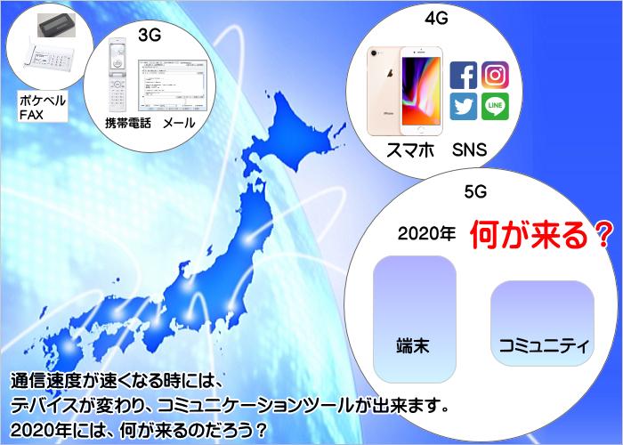 2020年に通信規格5Gがはじまります